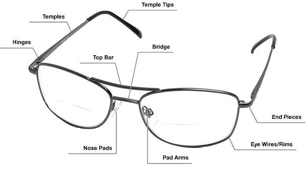 How To Read Eyeglass Frame Numbers : Designer Discount Sunglasses and Eyeglasses Sales and Repairs